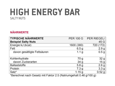 SPONSER Energieriegel High Energy Bar Salty Nuts | 30...