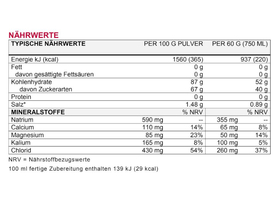 SPONSER Isotonisches Sportgetränk Isotonic Drink Red...