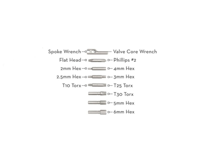 WOLFTOOTH EnCase System Hex Bit Set for 14 Function Multi...